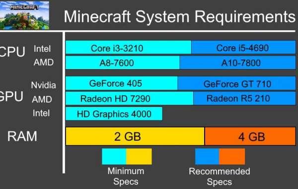 Professional Online Player Minecraft Crack License Windows Utorrent